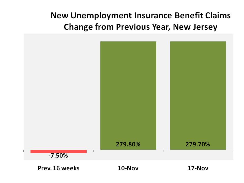 State Of Nj Unemployment Claim Form ...