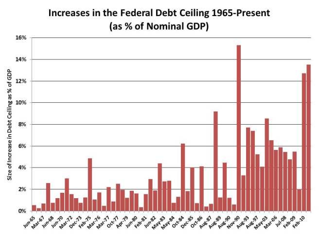Debt2
